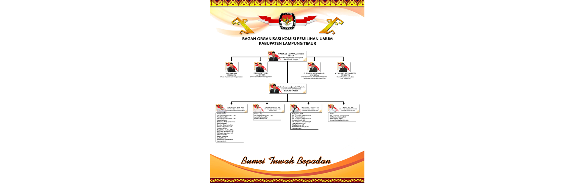 Bagan Organisasi KPU Lampung Timur